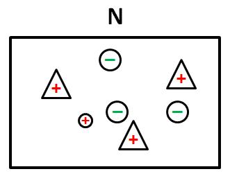 cristal N