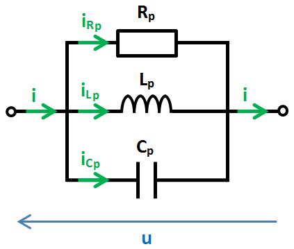 RLC parallèle, schéma