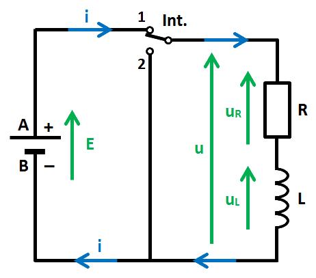 connexion, schéma
