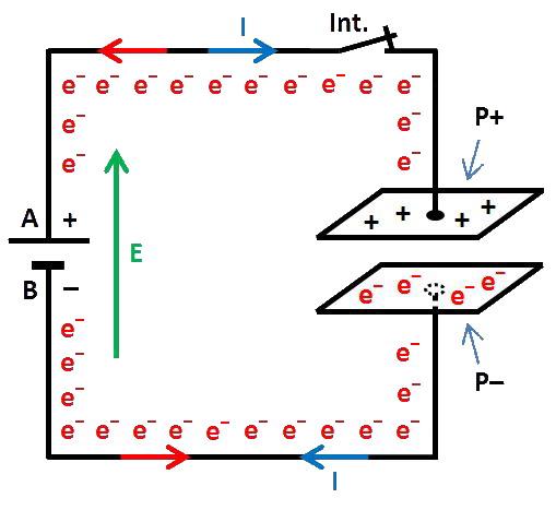 schéma pile et condensateur-plan