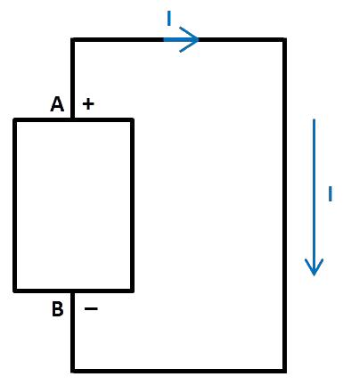 schéma sens conventionnel du courant