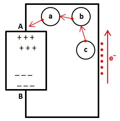 schéma générateur de tension