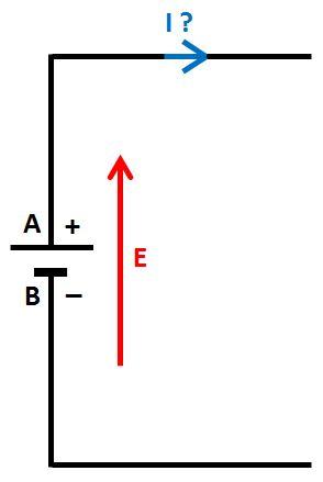 schéma avec une pile en CO