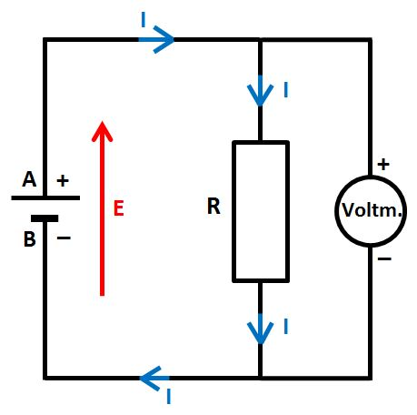 schéma voltmètre aux bornes d'une pile avec R