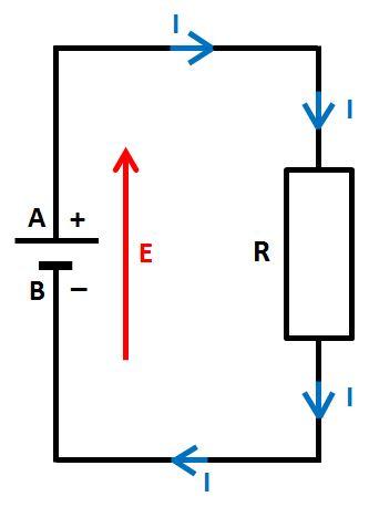 schéma R aux bornes d'une pile