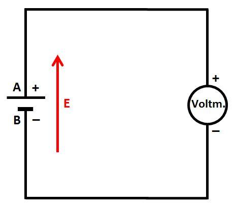 schéma voltmètre aux bornes d'une pile à vide