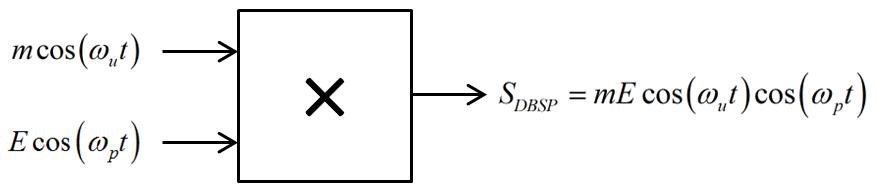 modulateur DBSP