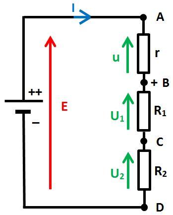 schéma avec R verticales
