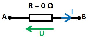 schéma pour loi d'Ohm