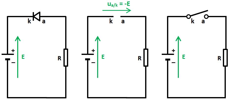 circuit diode bloquée