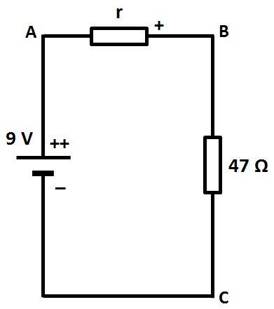 schéma de base