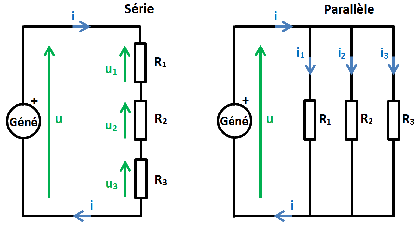 3 R série et parallèles