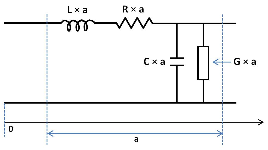 schéma détaillé du tronçon