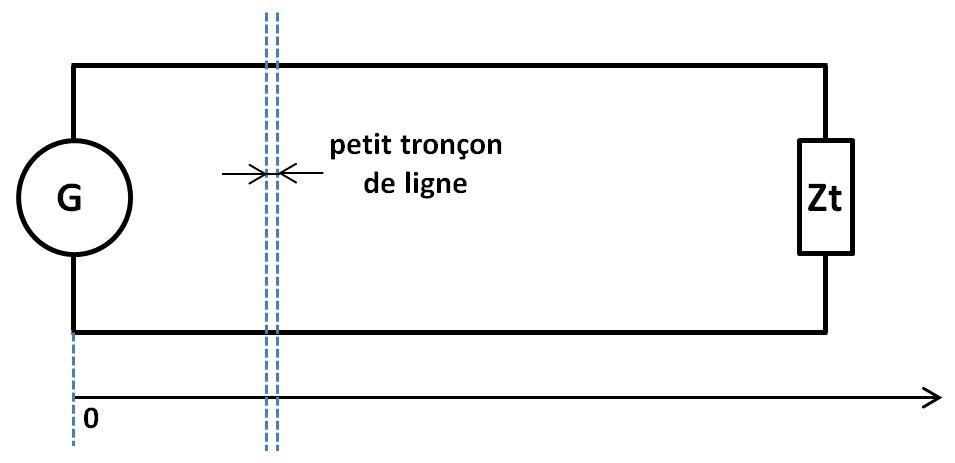 schéma petit tronçon de ligne